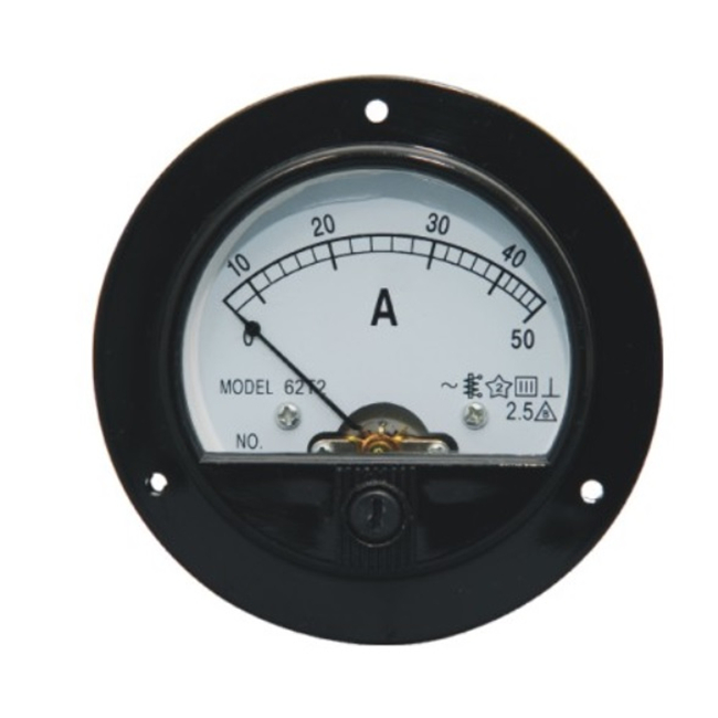 Square or Rectangular panel meter